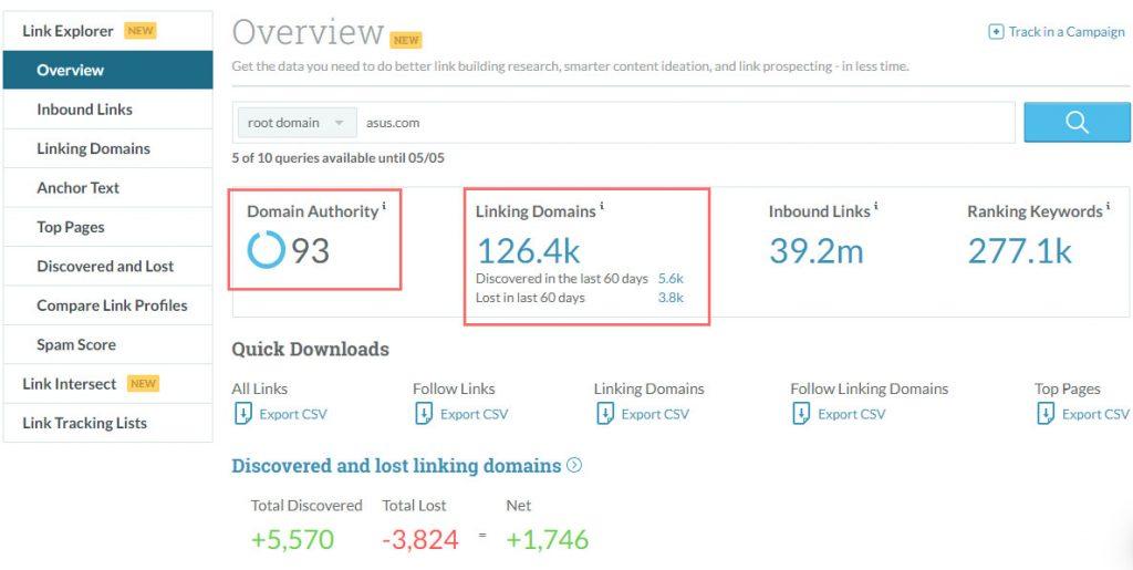 MOZ'a göre asus.com'un DA değeri ve backlink sayıları